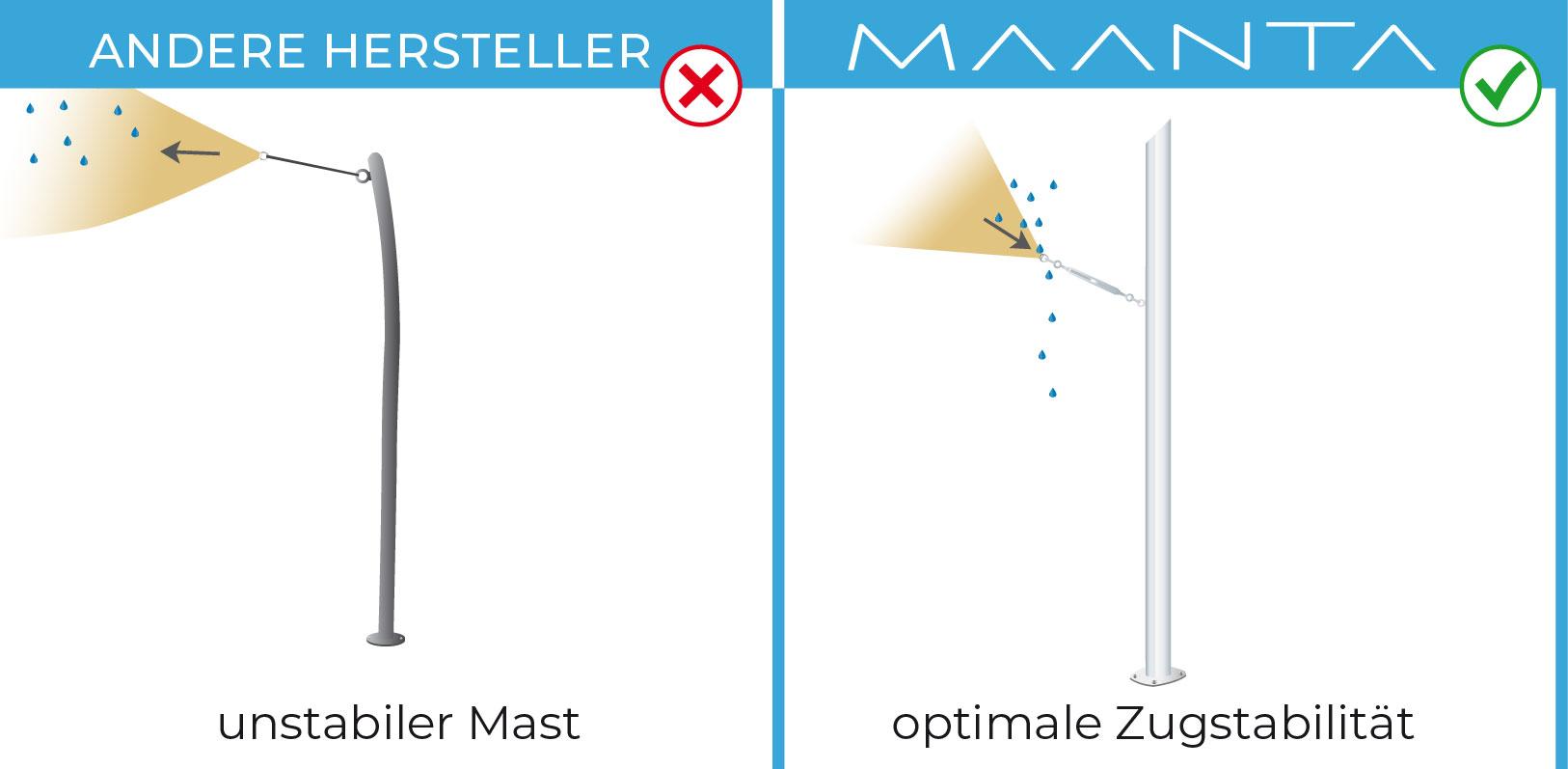 05_stabilita_sotto_tensione_AluSimple_de