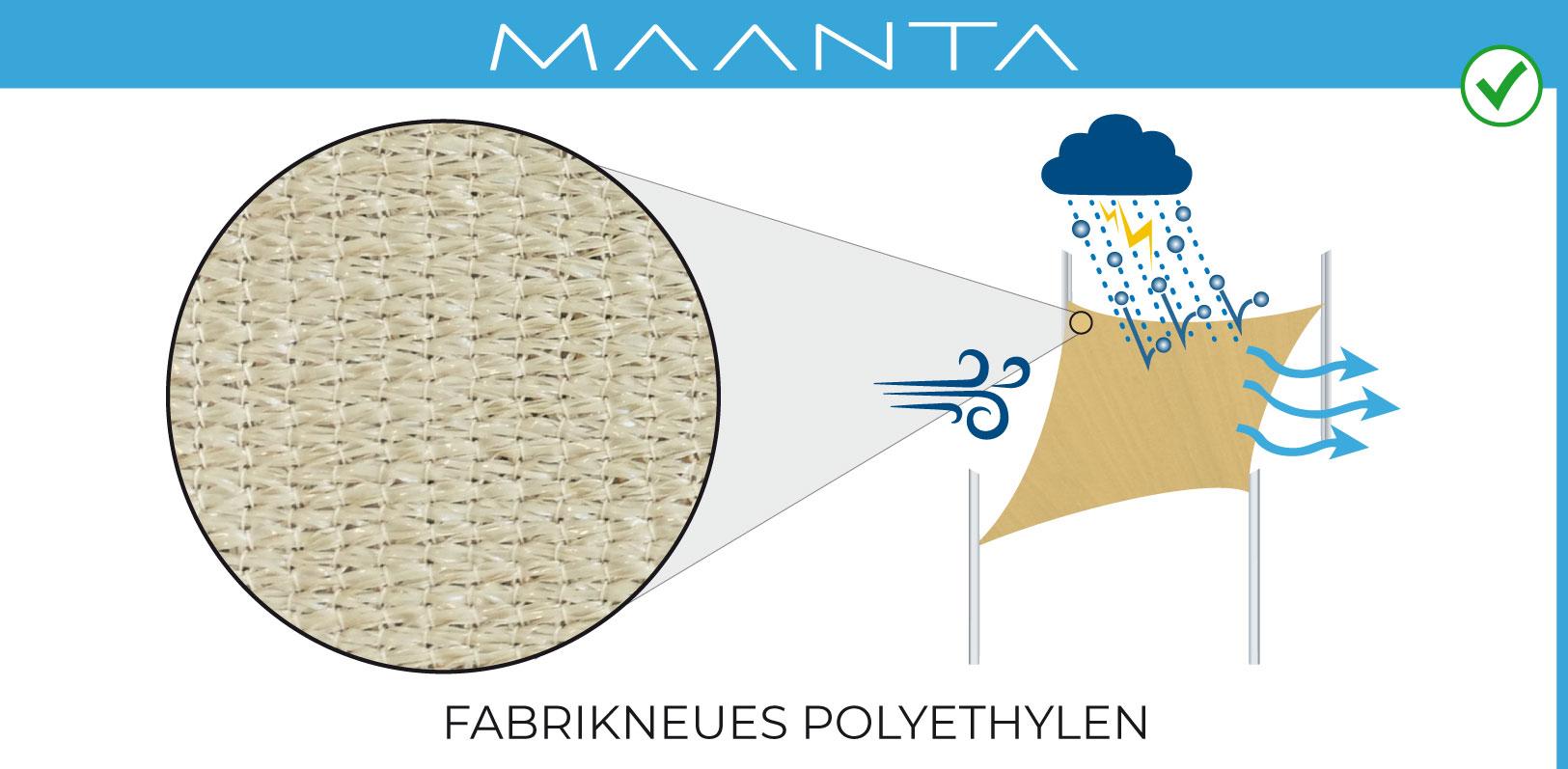 Sonnensegel farbiksneues Polyethylen